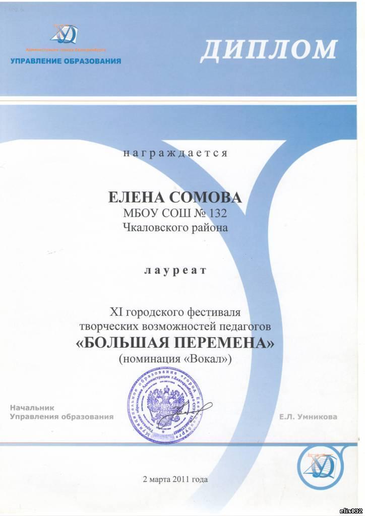 Сборник районных педагогических чтений, УрГПУ, 2009г. Публикации